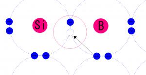 P型半導体4