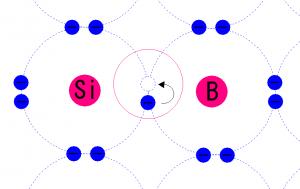 P型半導体2
