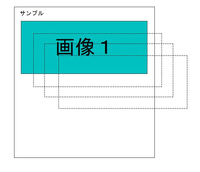 透明化した画像スライドショーの実装イメージ