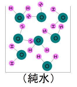 誘電分極2