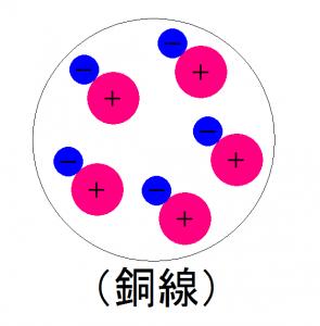 静電誘導2