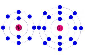 イオン結合4