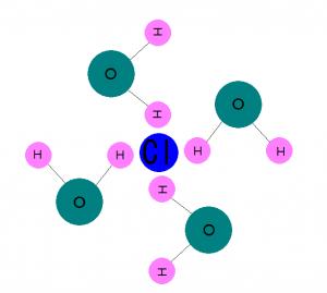 塩素 イオン