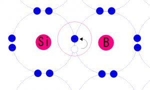 P型半導体3