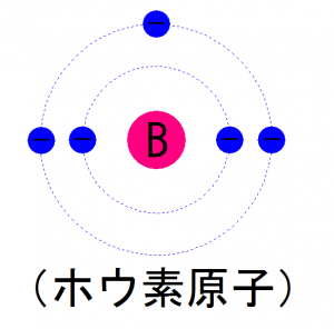 ホウ素原子