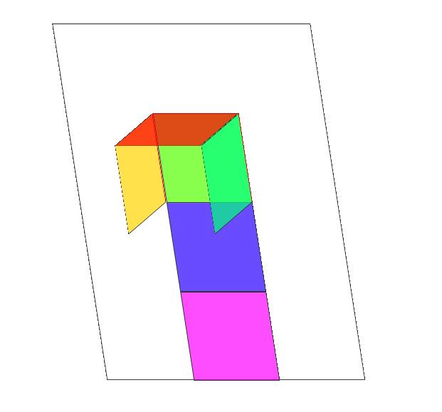 3か所目の変形